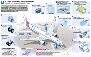 Air Liquide_SEQUOIA-Lead R 4-Aeronautique-2013