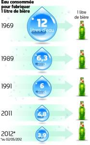 KRONEMBOURG_IKONEO-Pour 1 litre de biere-2013