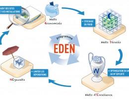 IDEOGRAMME-STEF-EDEN-def